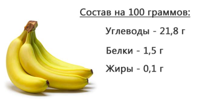 Пищевая ценность и калорийность бананов
